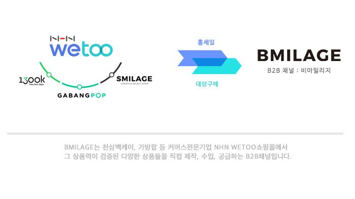 B2B 채널 : 비마일리지 BMILAGE는 천삼백케이, 천이백엠, 가방팝, 멀티팝 등 커머스전문기업 NHN wetoo 쇼핑몰에서 그 상품력이 검증된 다양한 상품들을 직접 제작,수입, 공급하는 B2B 채널입니다.