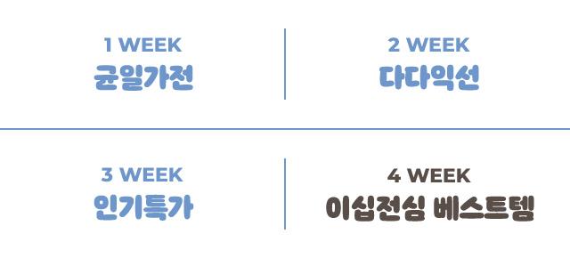 1week